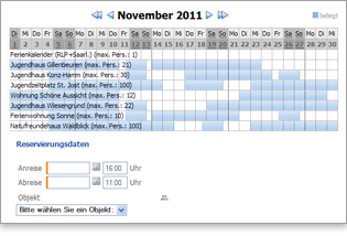 Narrow reservation calendar for several objects in the monthly view